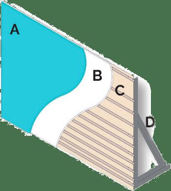 Piscine interrate prefabbricate
